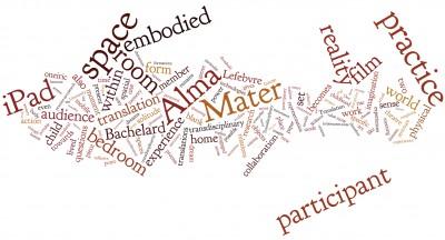 Transdisciplinary Wordle